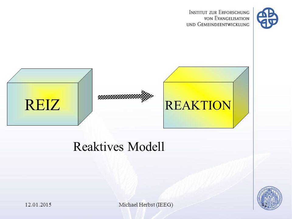12.01.2015Michael Herbst (IEEG)42 REIZ REAKTION Reaktives Modell