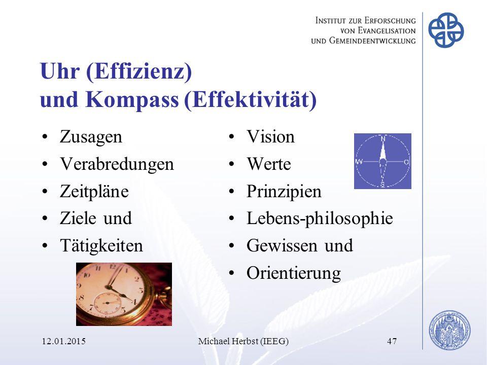 Uhr (Effizienz) und Kompass (Effektivität) Zusagen Verabredungen Zeitpläne Ziele und Tätigkeiten Vision Werte Prinzipien Lebens-philosophie Gewissen und Orientierung 12.01.2015Michael Herbst (IEEG)47