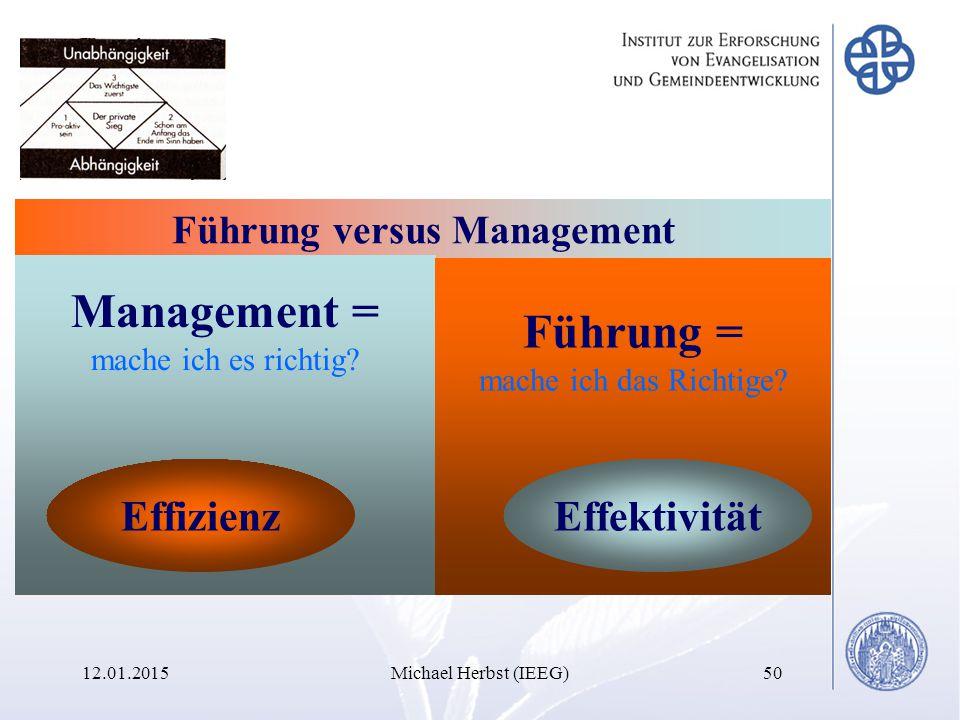 12.01.2015Michael Herbst (IEEG)50 Führung versus Management Management = mache ich es richtig.
