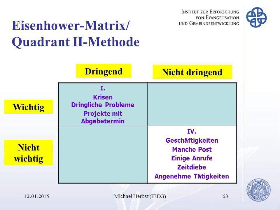 Eisenhower-Matrix/ Quadrant II-Methode 12.01.2015Michael Herbst (IEEG)63 Nicht wichtig Wichtig Nicht dringend Dringend I.