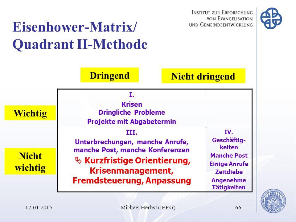 Eisenhower-Matrix/ Quadrant II-Methode 12.01.2015Michael Herbst (IEEG)66 Nicht wichtig Wichtig Nicht dringend Dringend I.
