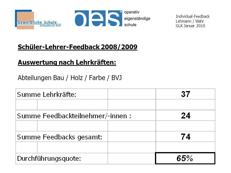 Individual-Feedback Lehmann / Wahr GLK Januar 2010 Schüler-Lehrer-Feedback 2008/2009 Auswertung nach Lehrkräften: Abteilungen Bau / Holz / Farbe / BVJ