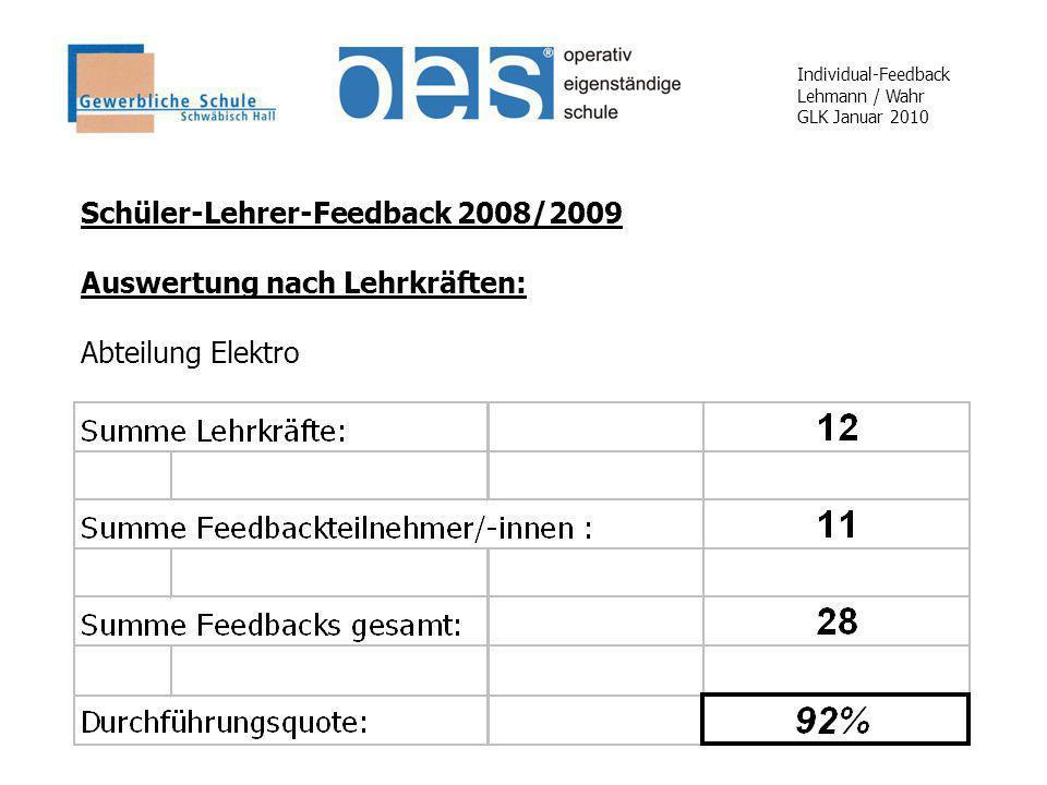 Individual-Feedback Lehmann / Wahr GLK Januar 2010 Schüler-Lehrer-Feedback 2008/2009 Auswertung nach Lehrkräften: Abteilung Elektro