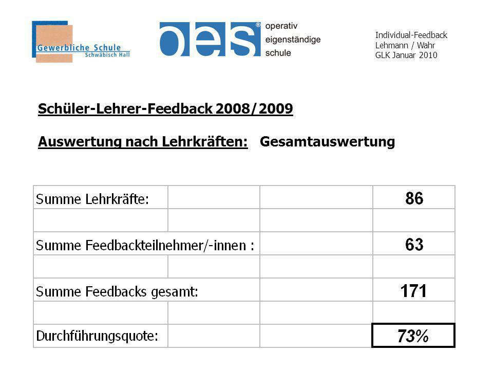 Individual-Feedback Lehmann / Wahr GLK Januar 2010 Schüler-Lehrer-Feedback 2008/2009 Auswertung nach Lehrkräften: Gesamtauswertung