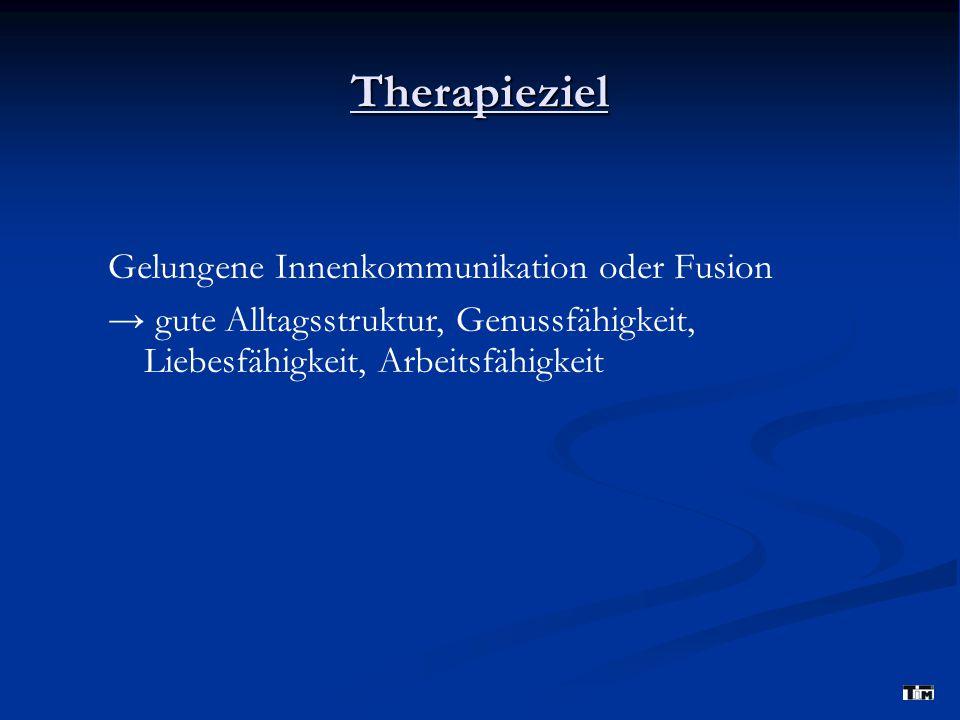 Therapieziel Gelungene Innenkommunikation oder Fusion → gute Alltagsstruktur, Genussfähigkeit, Liebesfähigkeit, Arbeitsfähigkeit