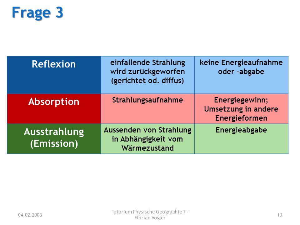 Frage 3 04.02.2008 Tutorium Physische Geographie 1 - Florian Vogler 13 Reflexion einfallende Strahlung wird zurückgeworfen (gerichtet od. diffus) kein