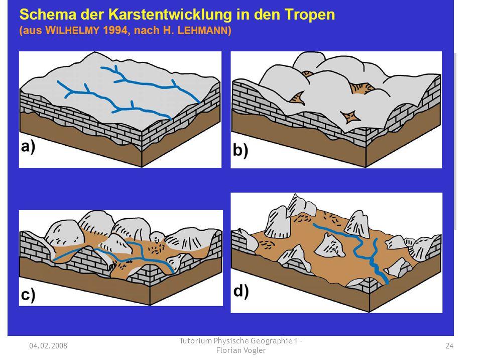 04.02.2008 Tutorium Physische Geographie 1 - Florian Vogler 24 Frage 14 Außertropen : Außertropen :  Hohlformen  Karren, Dolinen, Uvalas, Poljen, Hö