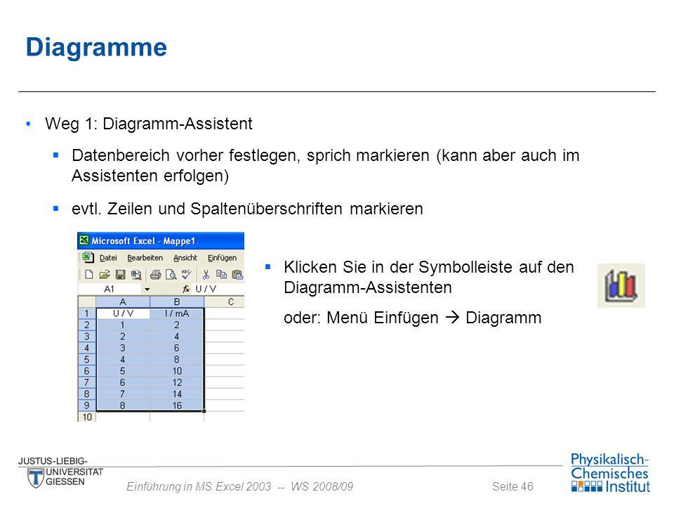 Seite 46Einführung in MS Excel 2003 -- WS 2008/09 Diagramme Weg 1: Diagramm-Assistent  Datenbereich vorher festlegen, sprich markieren (kann aber auc