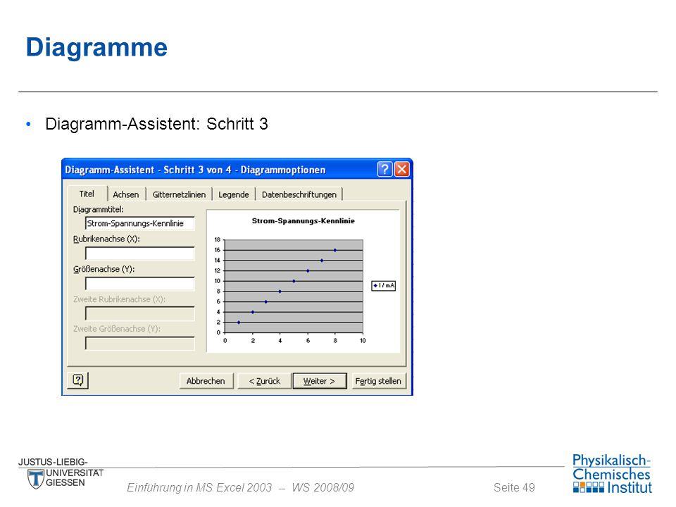 Seite 49Einführung in MS Excel 2003 -- WS 2008/09 Diagramme Diagramm-Assistent: Schritt 3