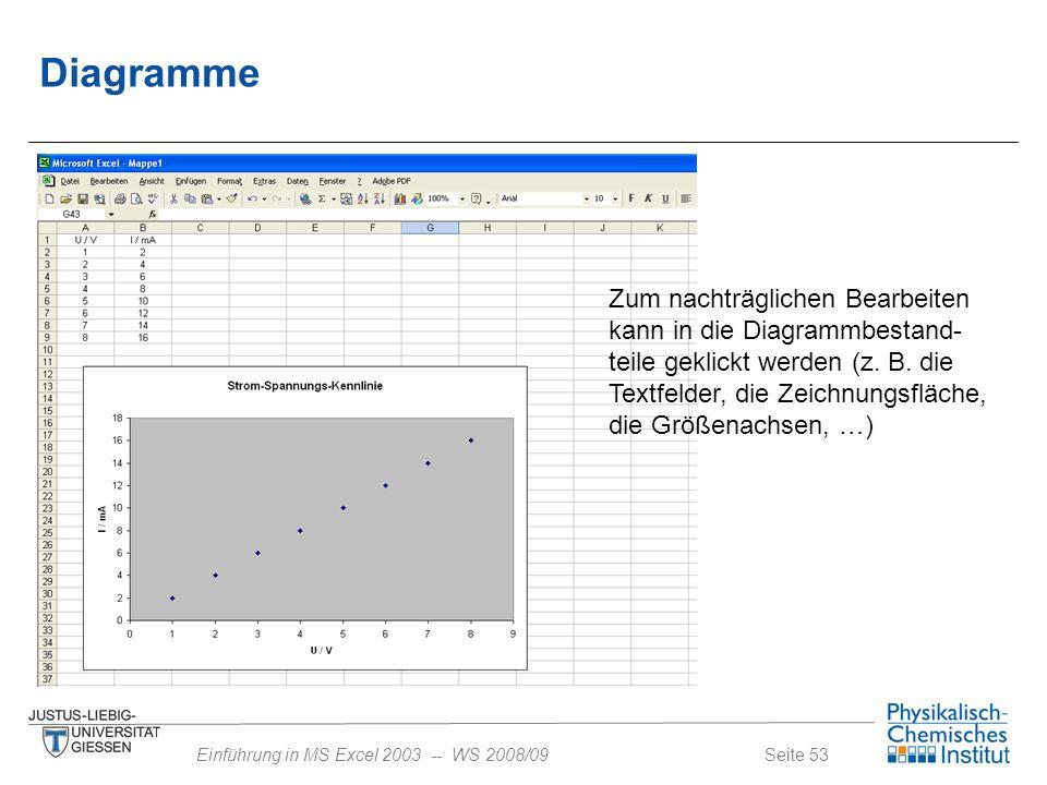 Seite 53Einführung in MS Excel 2003 -- WS 2008/09 Diagramme Zum nachträglichen Bearbeiten kann in die Diagrammbestand- teile geklickt werden (z. B. di