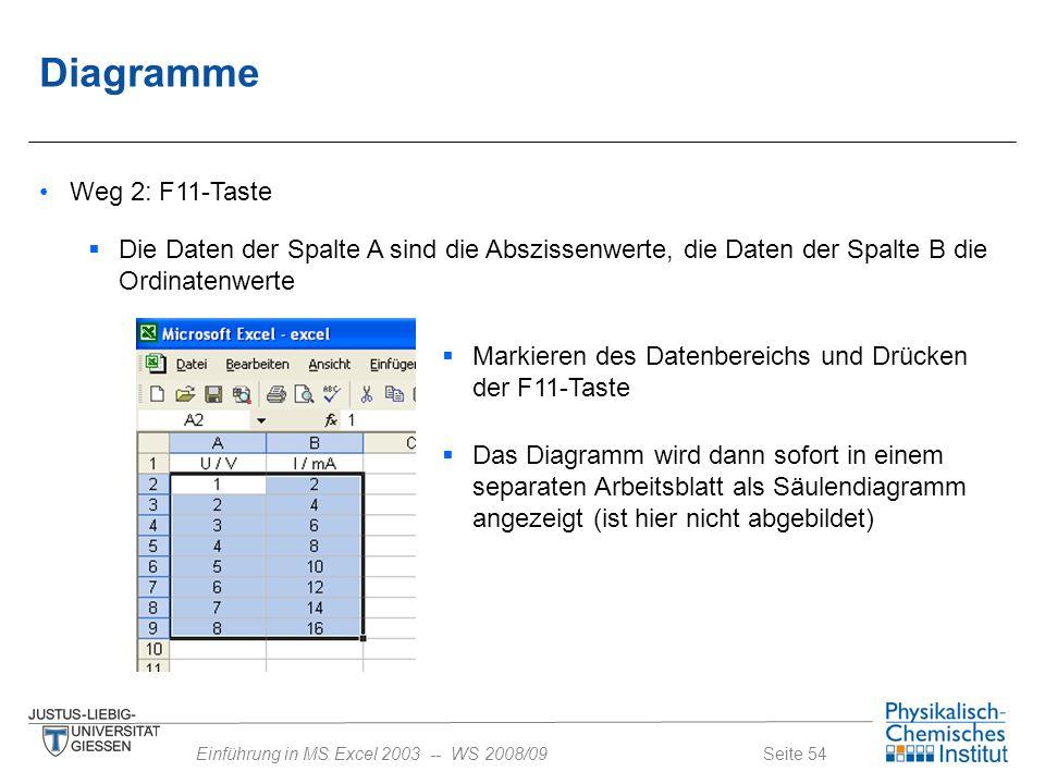 Seite 54Einführung in MS Excel 2003 -- WS 2008/09 Diagramme Weg 2: F11-Taste  Die Daten der Spalte A sind die Abszissenwerte, die Daten der Spalte B
