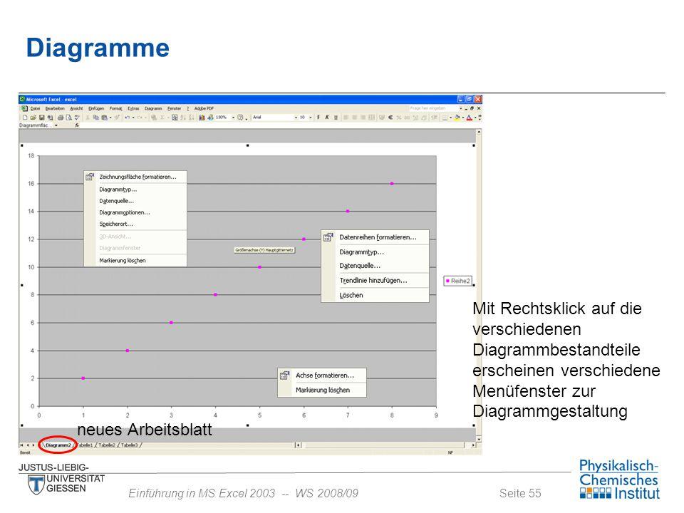 Seite 55Einführung in MS Excel 2003 -- WS 2008/09 Diagramme Mit Rechtsklick auf die verschiedenen Diagrammbestandteile erscheinen verschiedene Menüfen
