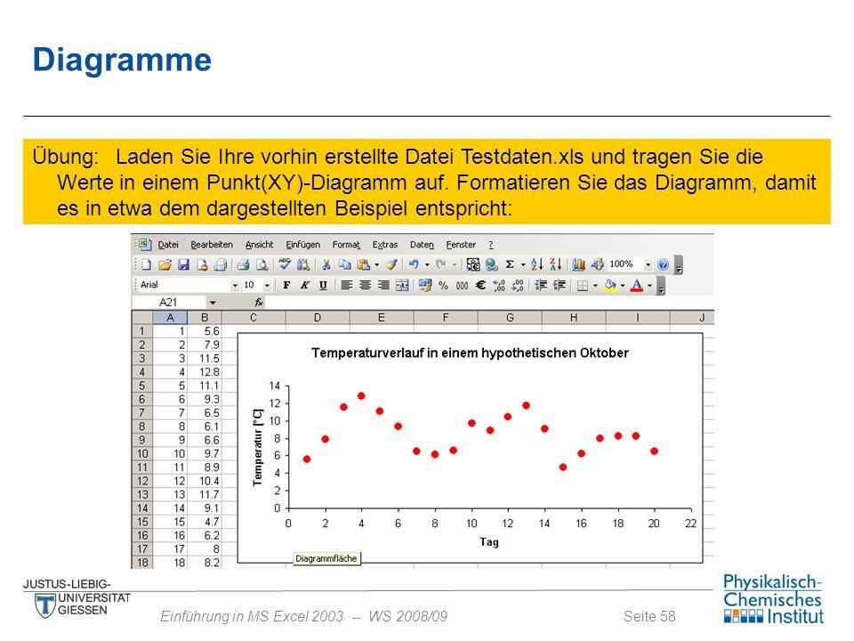 Seite 58Einführung in MS Excel 2003 -- WS 2008/09 Diagramme Übung: Laden Sie Ihre vorhin erstellte Datei Testdaten.xls und tragen Sie die Werte in ein