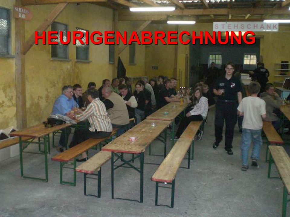 HEURIGENABRECHNUNG