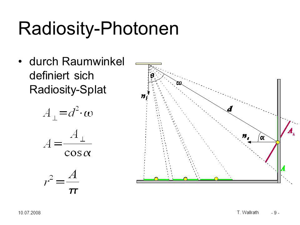 10.07.2008 T. Wallrath - 9 - Radiosity-Photonen durch Raumwinkel definiert sich Radiosity-Splat