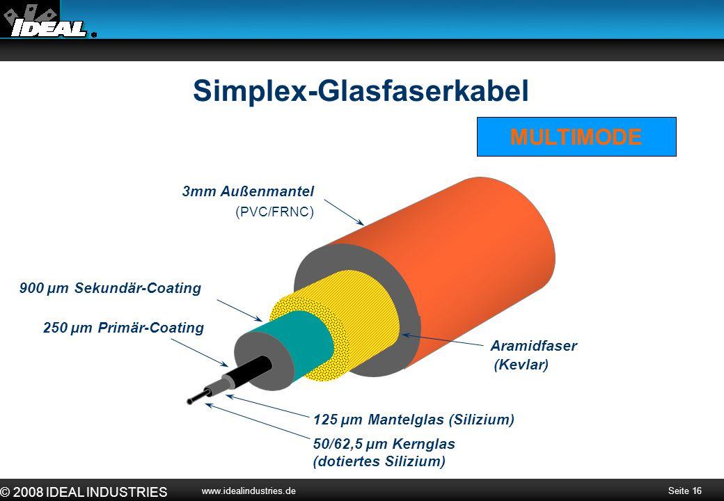 Seite 16 © 2008 IDEAL INDUSTRIES www.idealindustries.de ( PVC/FRNC ) 3mm Außenmantel Aramidfaser (Kevlar) 900 µm Sekundär-Coating 250 µm Primär-Coatin