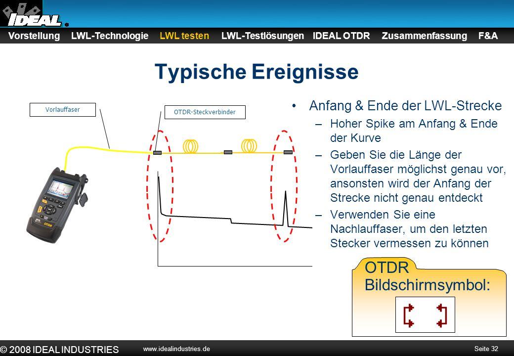 Seite 32 © 2008 IDEAL INDUSTRIES www.idealindustries.de Typische Ereignisse Slope shows fiber attenuation Loss OTDR-Steckverbinder Vorstellung LWL-Tec