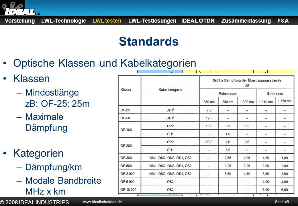 Seite 45 © 2008 IDEAL INDUSTRIES www.idealindustries.de Standards Optische Klassen und Kabelkategorien Klassen –Mindestlänge zB: OF-25: 25m –Maximale