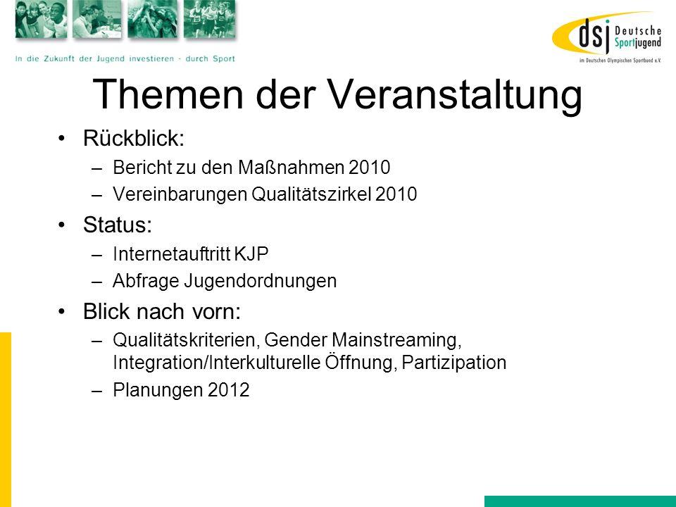 Programm UhrzeitProgrammpunkt 11:30Begrüßung und Präsentation des Programms 11:45Vorstellungsrunde und Erwartungsabfrage 12:00Rückblick und Status 13:00Mittagsimbiss und Kaffee 13:30Worldcafé -Thementische in zwei Runden (Gender Mainstreaming, Integration/Interkulturelle Öffnung, Partizipation, Qualitätskriterien) - Einstieg KJP 14:45Ergebnispräsentation 15:15Kaffee und Kuchen 15:45Austausch über die Planungen der KJP-Maßnahmen 2012 16:15Auswertung des Qualitätszirkels 16:30Ende