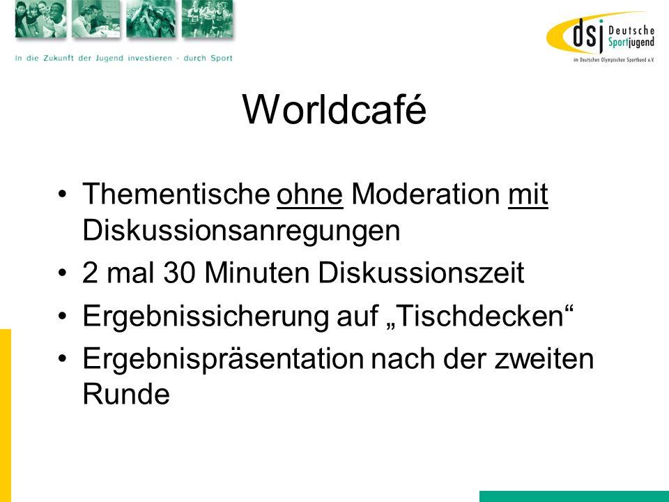 """Worldcafé Thementische ohne Moderation mit Diskussionsanregungen 2 mal 30 Minuten Diskussionszeit Ergebnissicherung auf """"Tischdecken"""" Ergebnispräsenta"""