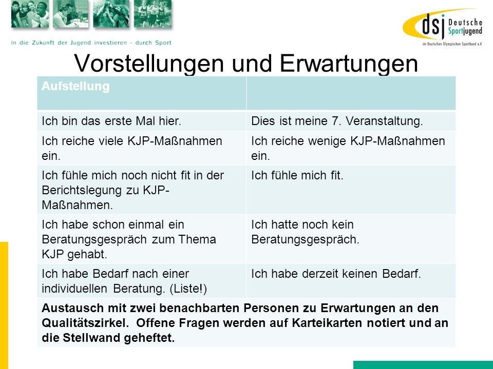Planungen der MO 2012 Highlights Schwerpunkte Übergreifende Themen Bestehende Kooperationen