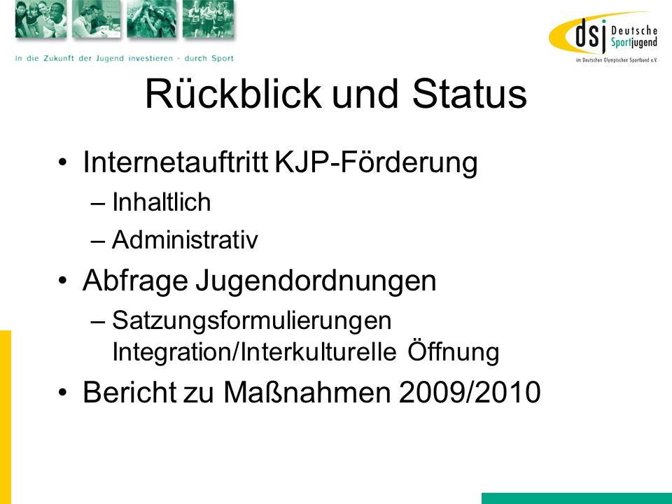 Rückblick und Status Internetauftritt KJP-Förderung –Inhaltlich –Administrativ Abfrage Jugendordnungen –Satzungsformulierungen Integration/Interkultur