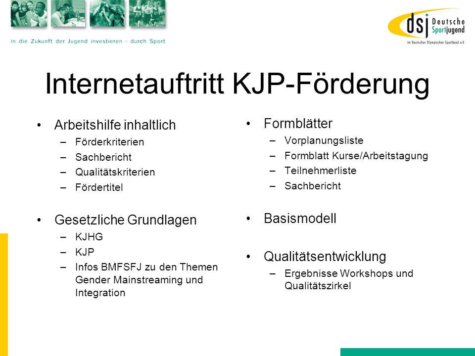 Internetauftritt KJP-Förderung Arbeitshilfe inhaltlich –Förderkriterien –Sachbericht –Qualitätskriterien –Fördertitel Gesetzliche Grundlagen –KJHG –KJ