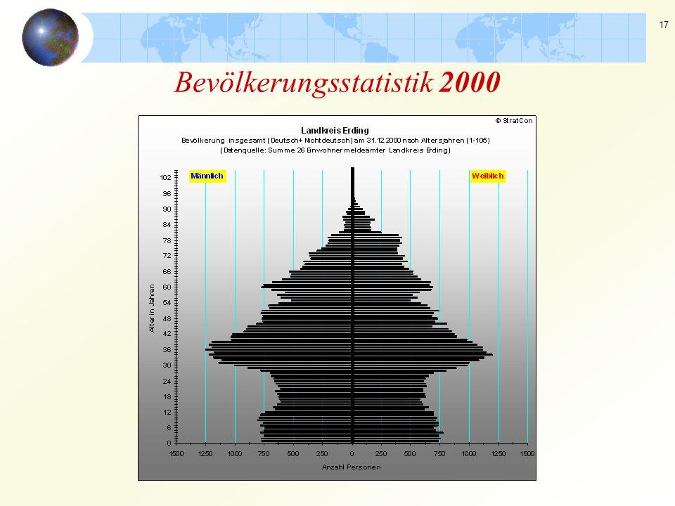 17 Bevölkerungsstatistik 2000