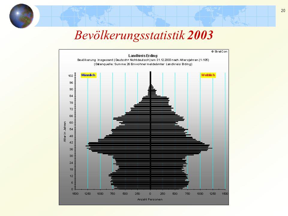 20 Bevölkerungsstatistik 2003