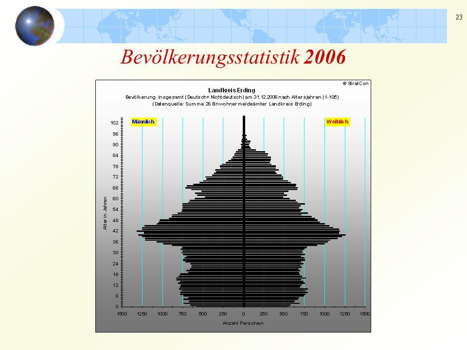 23 Bevölkerungsstatistik 2006