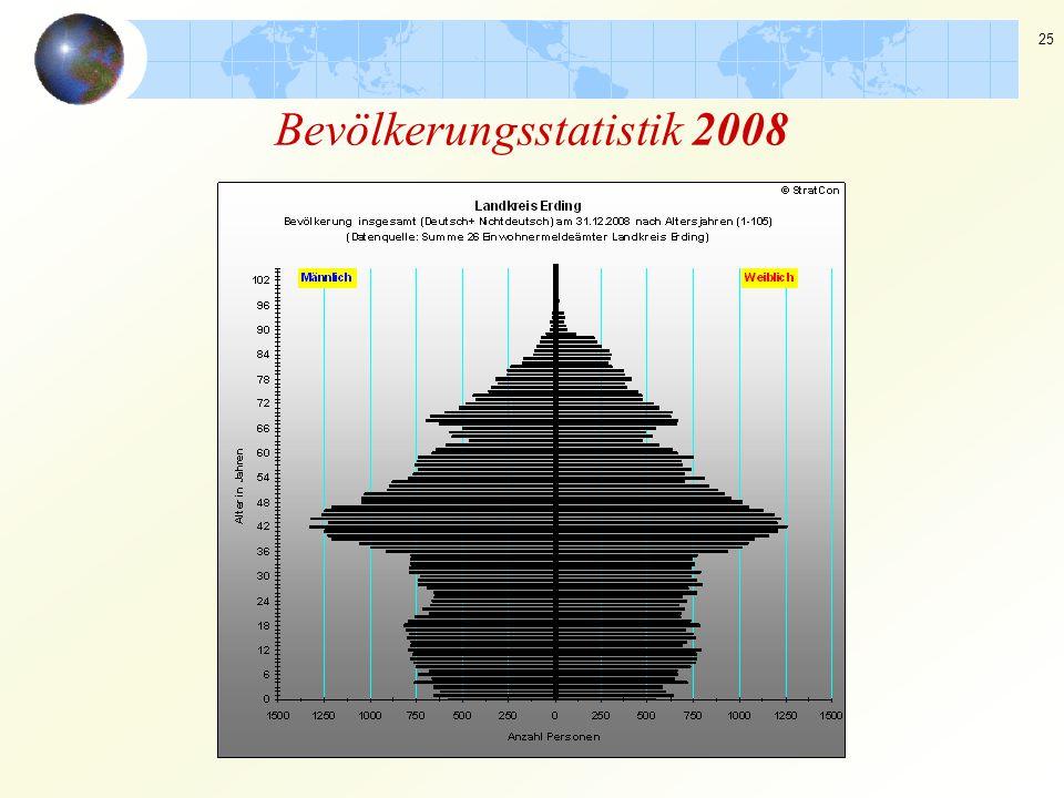 25 Bevölkerungsstatistik 2008