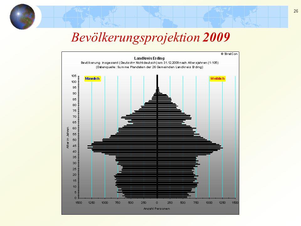 26 Bevölkerungsprojektion 2009