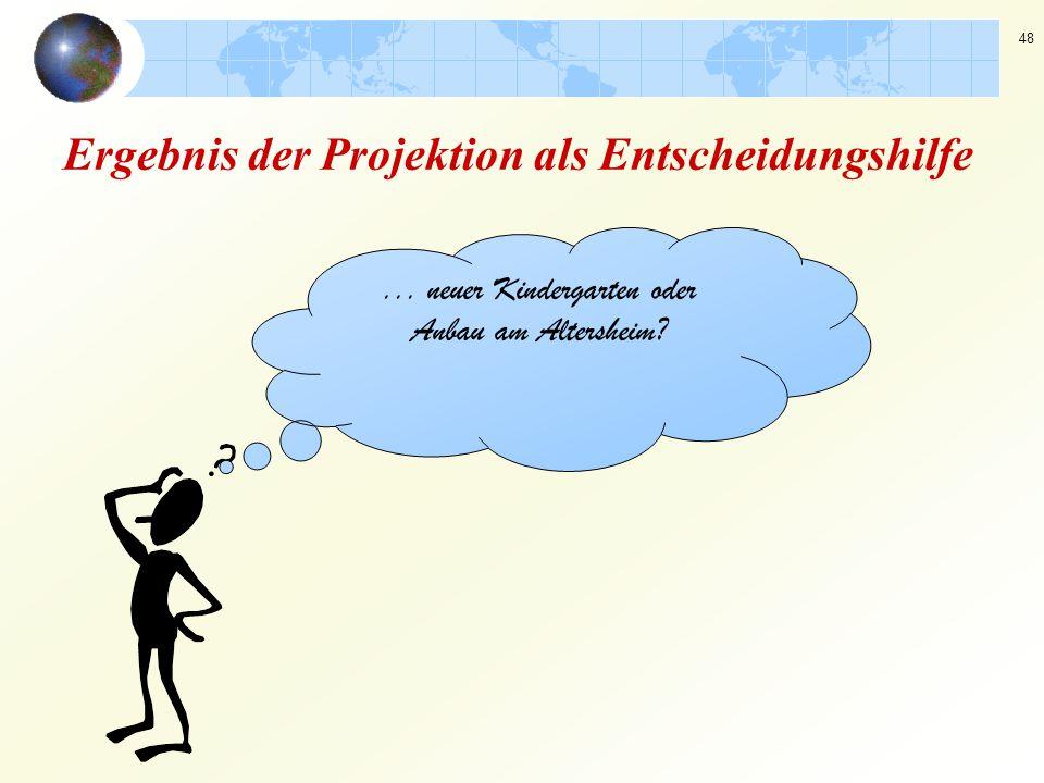 48 Ergebnis der Projektion als Entscheidungshilfe... neuer Kindergarten oder Anbau am Altersheim?