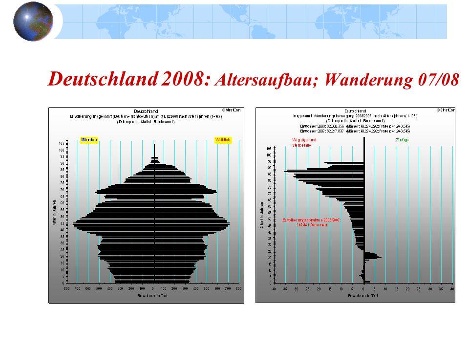 Deutschland 2008: Altersaufbau; Wanderung 07/08