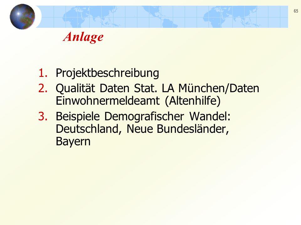 65 Anlage 1.Projektbeschreibung 2.Qualität Daten Stat. LA München/Daten Einwohnermeldeamt (Altenhilfe) 3.Beispiele Demografischer Wandel: Deutschland,