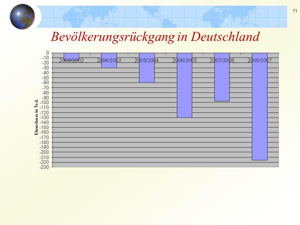 71 Bevölkerungsrückgang in Deutschland