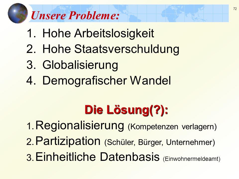 72 Unsere Probleme: 1.Hohe Arbeitslosigkeit 2.Hohe Staatsverschuldung 3.Globalisierung 4.Demografischer Wandel Die Lösung(?): 1. Regionalisierung (Kom