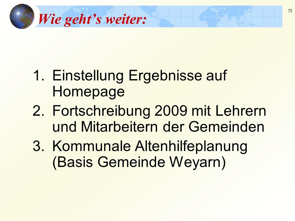 75 Wie geht's weiter: 1.Einstellung Ergebnisse auf Homepage 2.Fortschreibung 2009 mit Lehrern und Mitarbeitern der Gemeinden 3.Kommunale Altenhilfepla