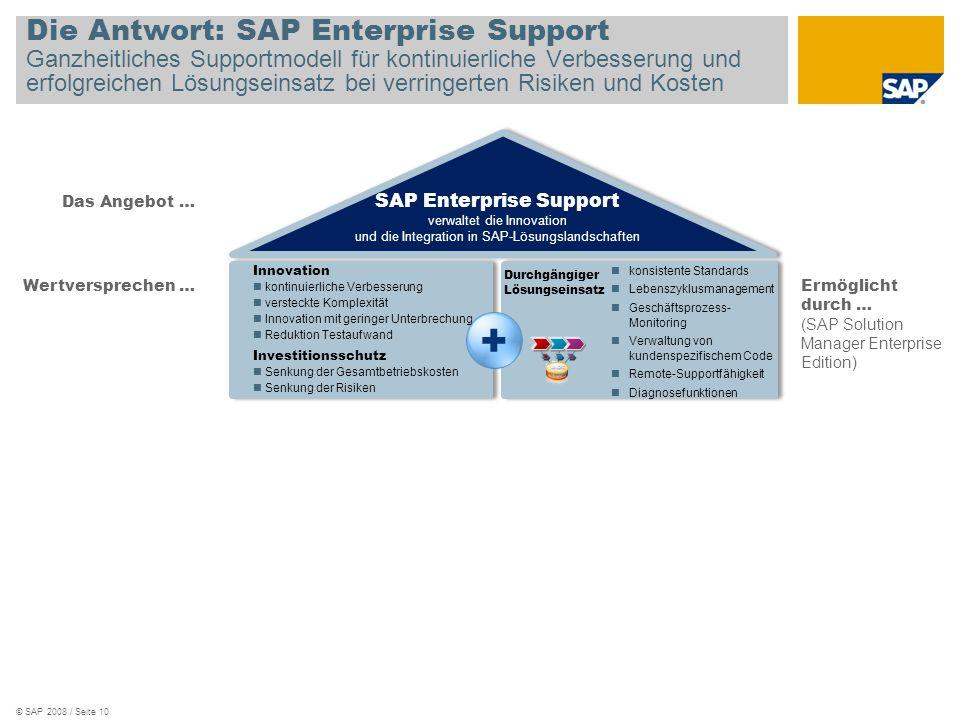 © SAP 2008 / Seite 10 SAP Enterprise Support verwaltet die Innovation und die Integration in SAP-Lösungslandschaften + Wertversprechen …Ermöglicht dur