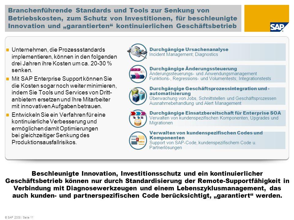 © SAP 2008 / Seite 11 Branchenführende Standards und Tools zur Senkung von Betriebskosten, zum Schutz von Investitionen, für beschleunigte Innovation