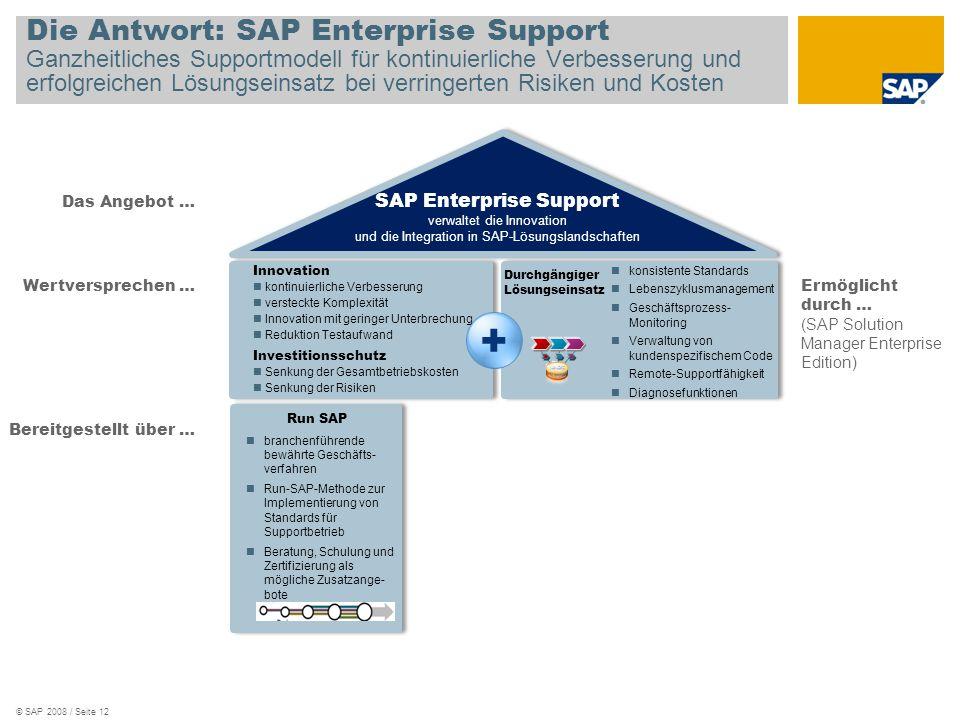 © SAP 2008 / Seite 12 SAP Enterprise Support verwaltet die Innovation und die Integration in SAP-Lösungslandschaften + Wertversprechen …Ermöglicht dur