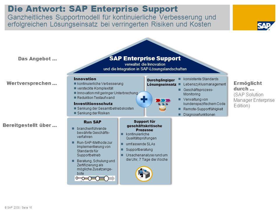 © SAP 2008 / Seite 16 SAP Enterprise Support verwaltet die Innovation und die Integration in SAP-Lösungslandschaften + Wertversprechen …Ermöglicht dur