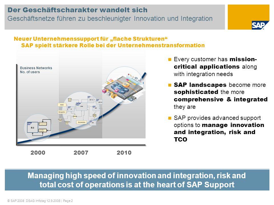 Der Geschäftscharakter wandelt sich Geschäftsnetze führen zu beschleunigter Innovation und Integration 2000 20072010 Every customer has mission- criti