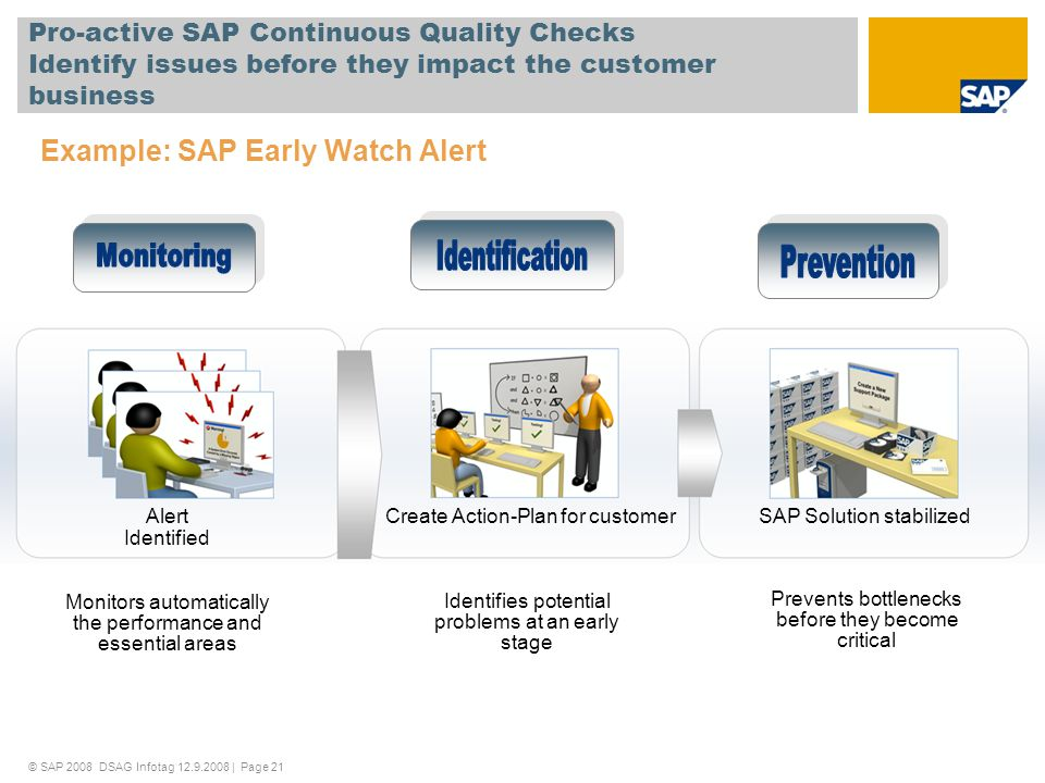 Pro-active SAP Continuous Quality Checks Identify issues before they impact the customer business Example: SAP Early Watch Alert Alert Identified Crea