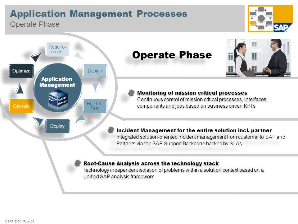Require- ments Design Deploy Build & Test Optimize Operate Application Management © SAP 2008 / Page 33 Application Management Processes Operate Phase