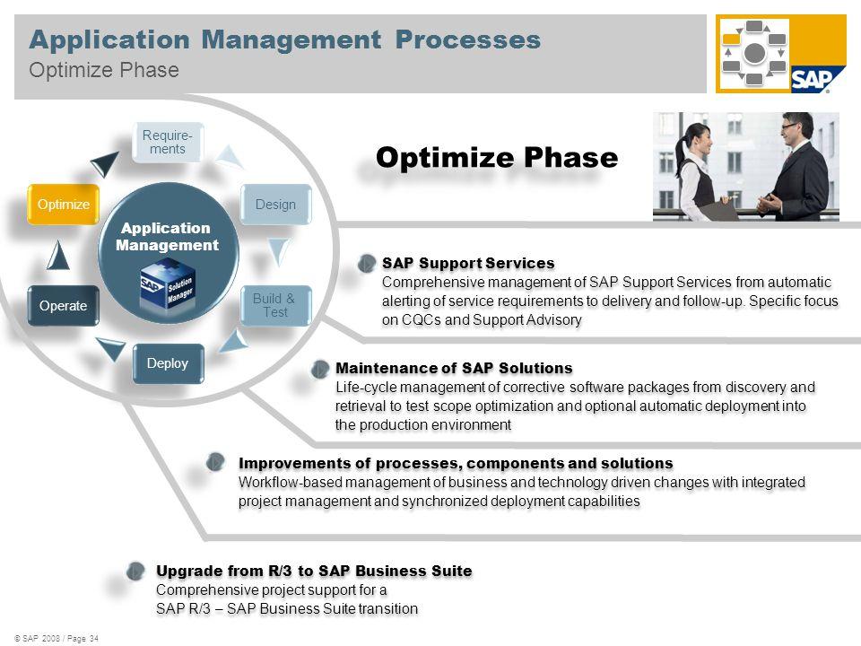 Require- ments Design Deploy Build & Test Optimize Operate Application Management Application Management Processes Optimize Phase © SAP 2008 / Page 34
