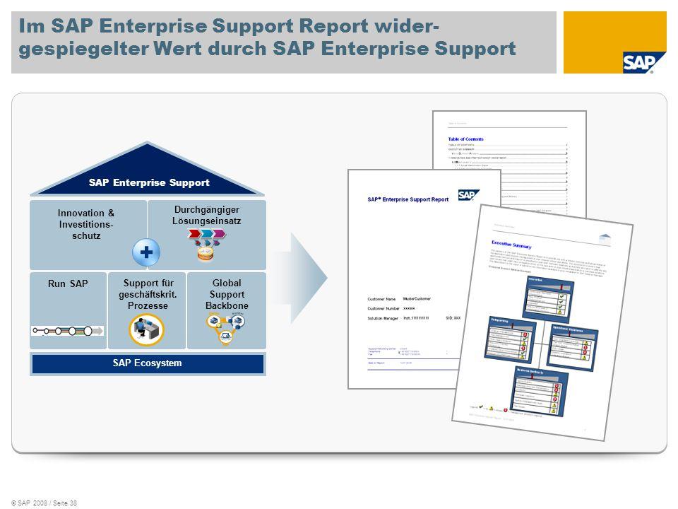 © SAP 2008 / Seite 38 Im SAP Enterprise Support Report wider- gespiegelter Wert durch SAP Enterprise Support SAP Ecosystem SAP Enterprise Support Supp