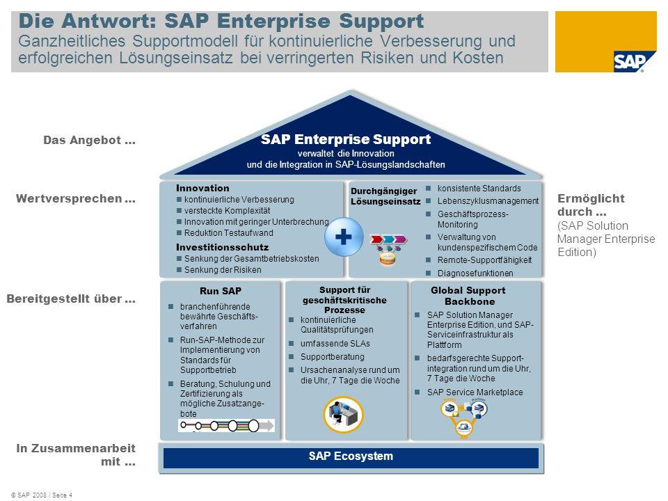 © SAP 2008 / Seite 4 SAP Enterprise Support verwaltet die Innovation und die Integration in SAP-Lösungslandschaften SAP Ecosystem + Wertversprechen …E
