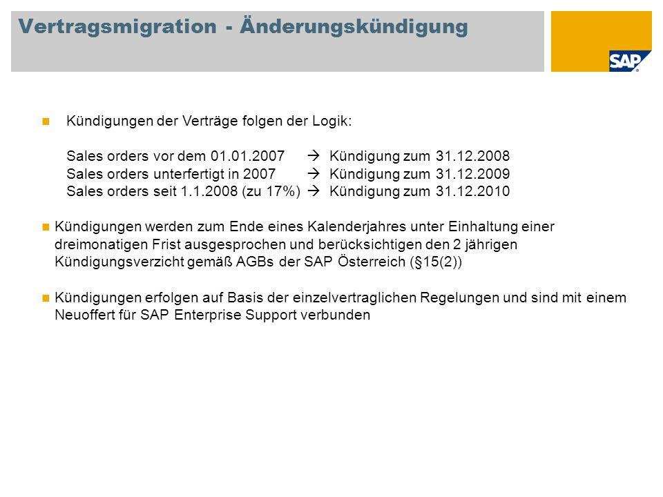 Vertragsmigration - Änderungskündigung Kündigungen der Verträge folgen der Logik: Sales orders vor dem 01.01.2007  Kündigung zum 31.12.2008 Sales ord