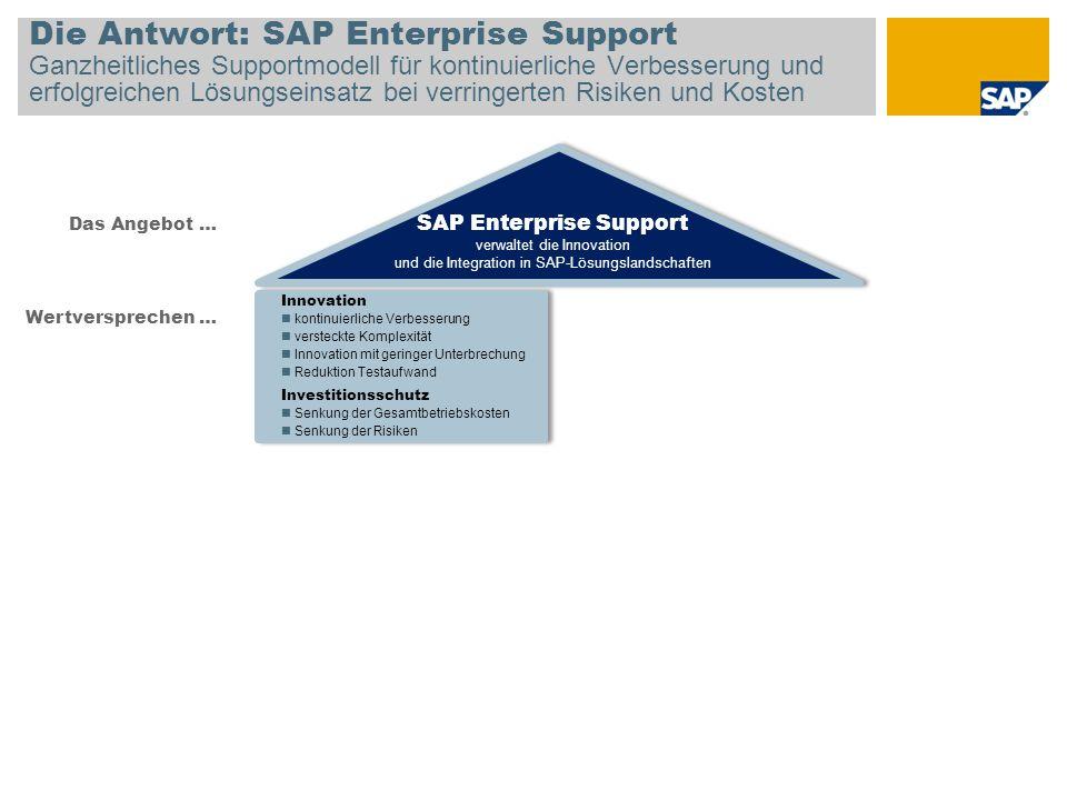 SAP Enterprise Support verwaltet die Innovation und die Integration in SAP-Lösungslandschaften Wertversprechen … Das Angebot … Die Antwort: SAP Enterp